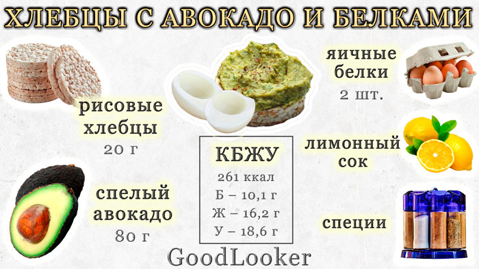 Bread with avocado and proteins