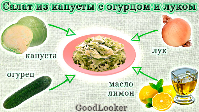 Cabbage salad with cucumber and onion